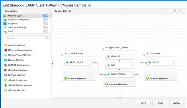 Vmware vrealize automation 7 admin magazine figure malvernweather Image collections