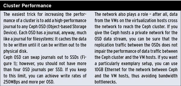 Storage in the Cloud » ADMIN Magazine