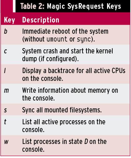 Creating and Evaluating Kernel Crash Dumps » ADMIN Magazine