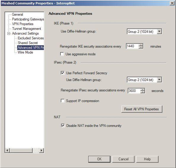 How to set hammer vpn for airtel stjohnsbh org uk