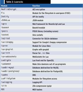 The Lua Scripting Language / Articles / HPC / Home - ADMIN