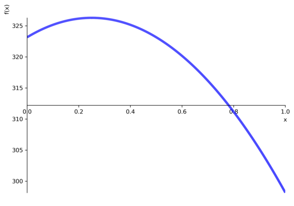 An Introduction to SymPy » ADMIN Magazine