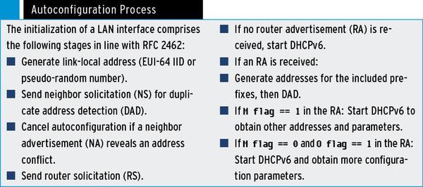 Securing Ipv6 Admin Magazine